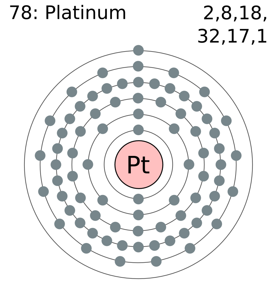 electron_shell_078_platinum