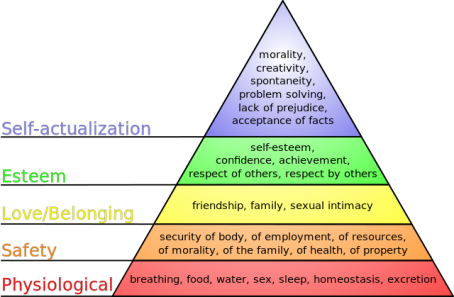 Maslow's_hierarchy_of_needs.png