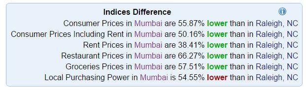 RDU vs Mumbai